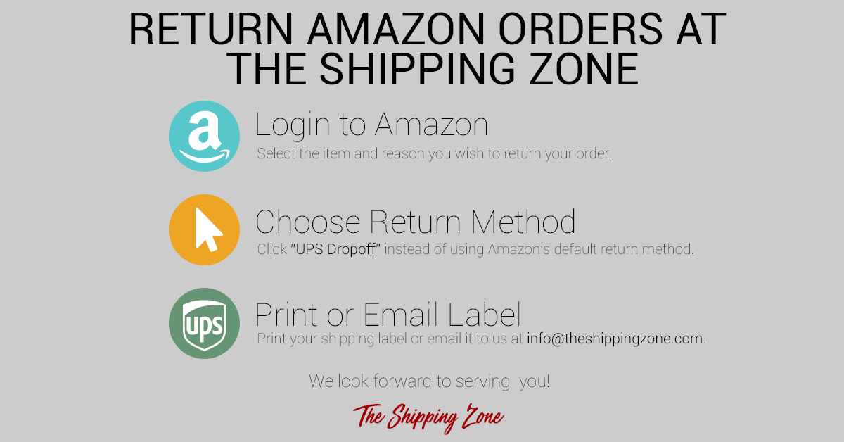 Amazon Returns Made Easy - The Shipping Zone